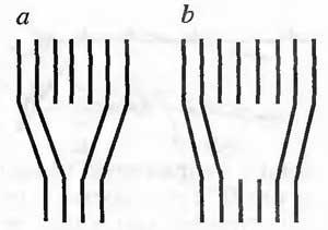 Рис. 5.2. Образование дислокационной трещины (я) и ее затупление с превращением в пору (б)