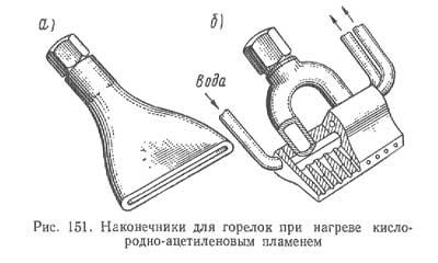 наконечники горелок